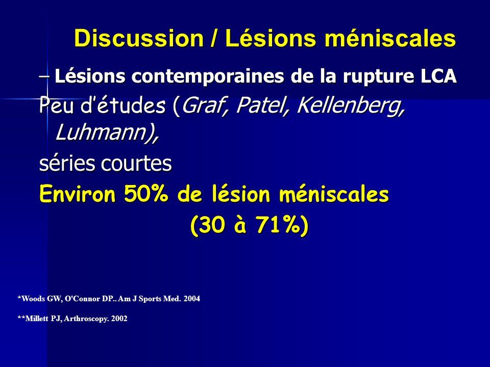 Discussion / Lésions méniscales –Lésions contemporaines de la rupture LCA Peu détudes (Graf, Patel, Kellenberg, Luhmann), séries courtes Environ 50% d