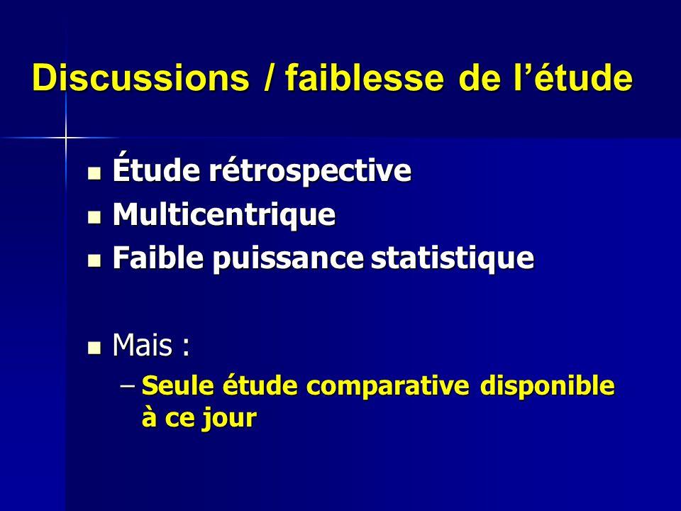 Discussions / faiblesse de létude Étude rétrospective Étude rétrospective Multicentrique Multicentrique Faible puissance statistique Faible puissance