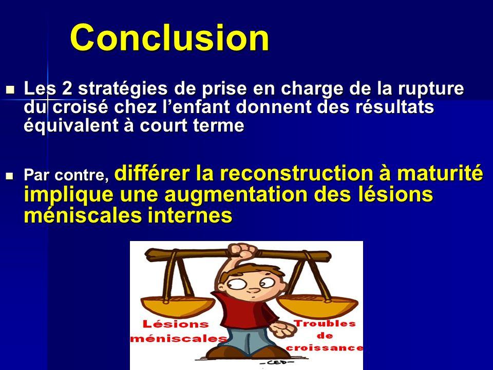 Conclusion Les 2 stratégies de prise en charge de la rupture du croisé chez lenfant donnent des résultats équivalent à court terme Les 2 stratégies de