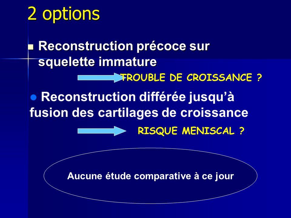2 options Reconstruction précoce sur squelette immature Reconstruction précoce sur squelette immature Reconstruction différée jusquà fusion des cartil