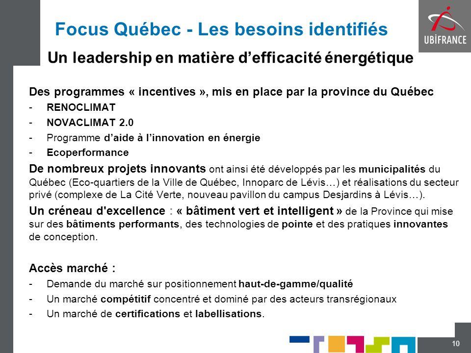 Focus Québec - Les besoins identifiés Des programmes « incentives », mis en place par la province du Québec -RENOCLIMAT -NOVACLIMAT 2.0 -Programme daide à linnovation en énergie -Ecoperformance De nombreux projets innovants ont ainsi été développés par les municipalités du Québec (Eco-quartiers de la Ville de Québec, Innoparc de Lévis…) et réalisations du secteur privé (complexe de La Cité Verte, nouveau pavillon du campus Desjardins à Lévis…).