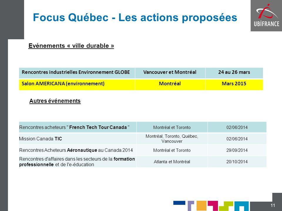 Focus Québec - Les actions proposées 11 Rencontres industrielles Environnement GLOBEVancouver et Montréal24 au 26 mars Salon AMERICANA (environnement)
