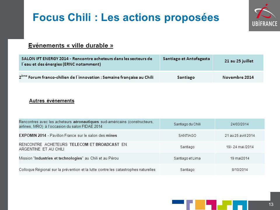 Focus Chili : Les actions proposées 13 SALON IFT ENERGY 2014 - Rencontre acheteurs dans les secteurs de l´eau et des énergies (ERNC notamment) Santiag