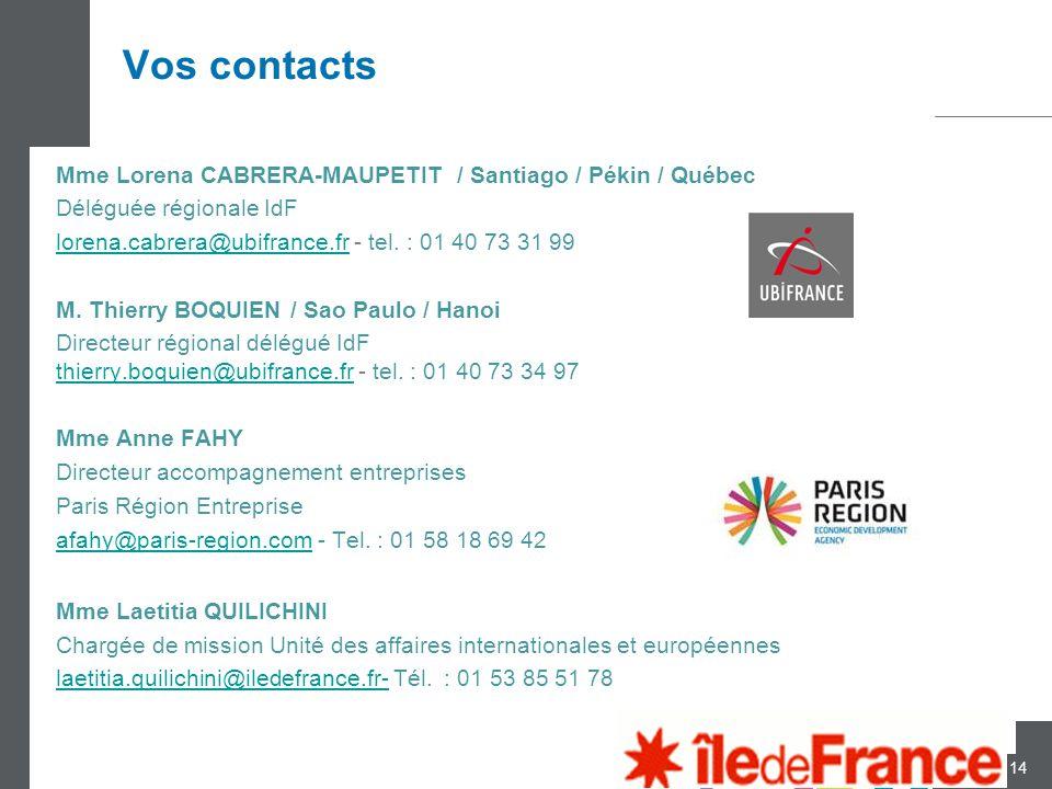Vos contacts Mme Lorena CABRERA-MAUPETIT / Santiago / Pékin / Québec Déléguée régionale IdF lorena.cabrera@ubifrance.frlorena.cabrera@ubifrance.fr - t
