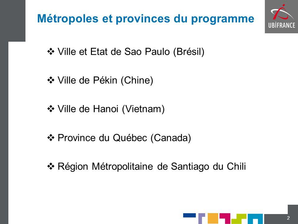 Métropoles et provinces du programme Ville et Etat de Sao Paulo (Brésil) Ville de Pékin (Chine) Ville de Hanoi (Vietnam) Province du Québec (Canada) Région Métropolitaine de Santiago du Chili 2