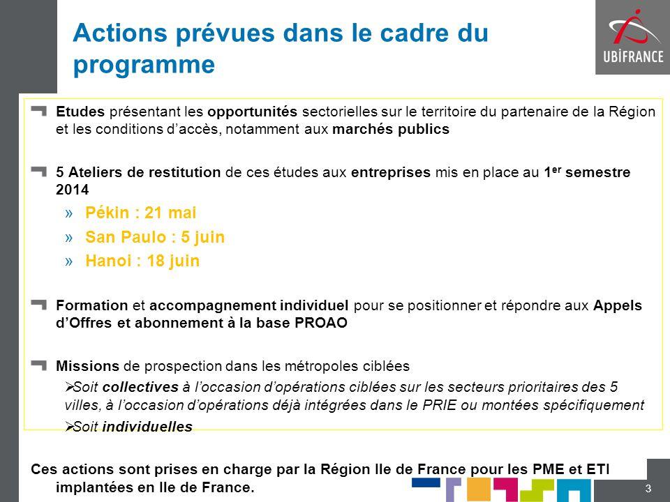 Actions prévues dans le cadre du programme Etudes présentant les opportunités sectorielles sur le territoire du partenaire de la Région et les conditi