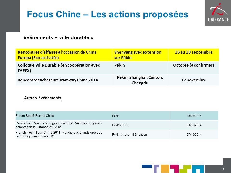 Focus Chine – Les actions proposées 7 Rencontres daffaires à loccasion de China Europa (Eco-activités) Shenyang avec extension sur Pékin 16 au 18 sept