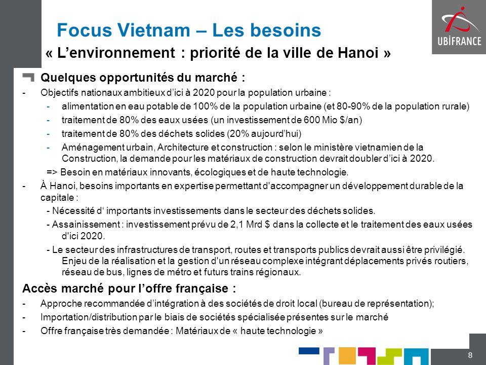 Focus Vietnam – Les besoins Quelques opportunités du marché : -Objectifs nationaux ambitieux dici à 2020 pour la population urbaine : -alimentation en eau potable de 100% de la population urbaine (et 80-90% de la population rurale) -traitement de 80% des eaux usées (un investissement de 600 Mio $/an) -traitement de 80% des déchets solides (20% aujourdhui) -Aménagement urbain, Architecture et construction : selon le ministère vietnamien de la Construction, la demande pour les matériaux de construction devrait doubler dici à 2020.
