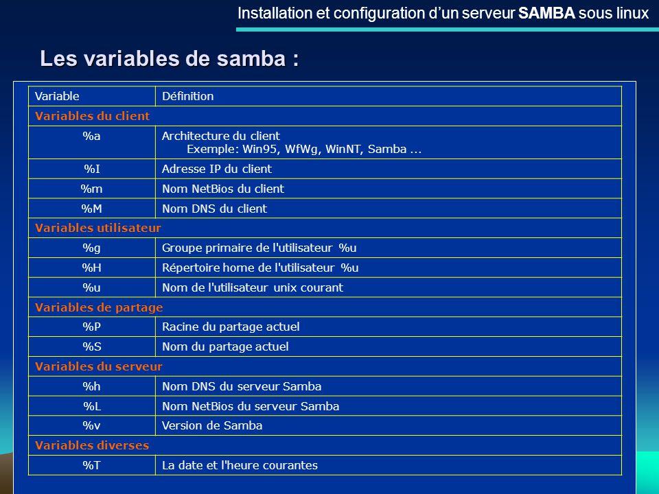12 Les variables de samba : Installation et configuration dun serveur SAMBA sous linux VariableDéfinition Variables du client %a Architecture du clien