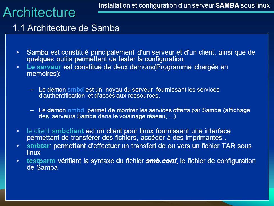 4Architecture Installation et configuration dun serveur SAMBA sous linux Samba est constitué principalement d'un serveur et d'un client, ainsi que de
