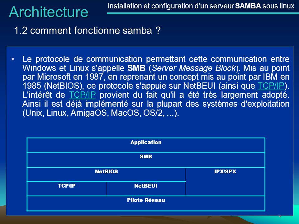 5Architecture Installation et configuration dun serveur SAMBA sous linux 1.2 comment fonctionne samba ? Le protocole de communication permettant cette