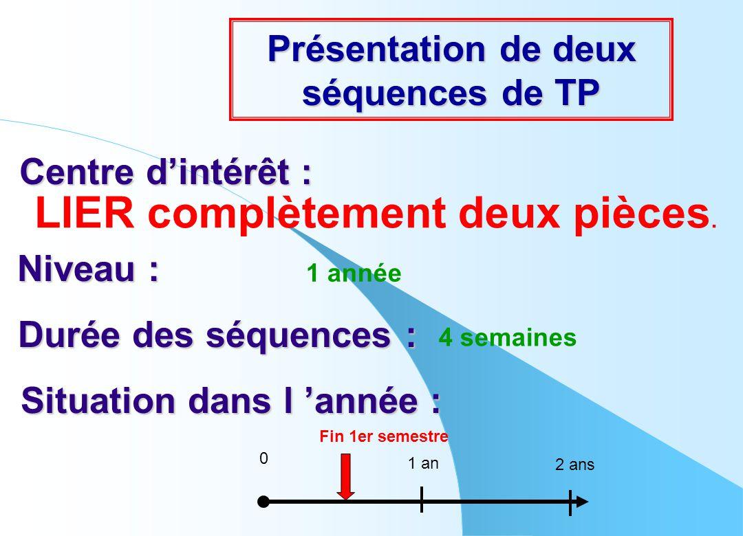 Présentation de deux séquences de TP LIER complètement deux pièces. 0 1 an 2 ans Fin 1er semestre 4 semaines 1 année Centre dintérêt : Durée des séque