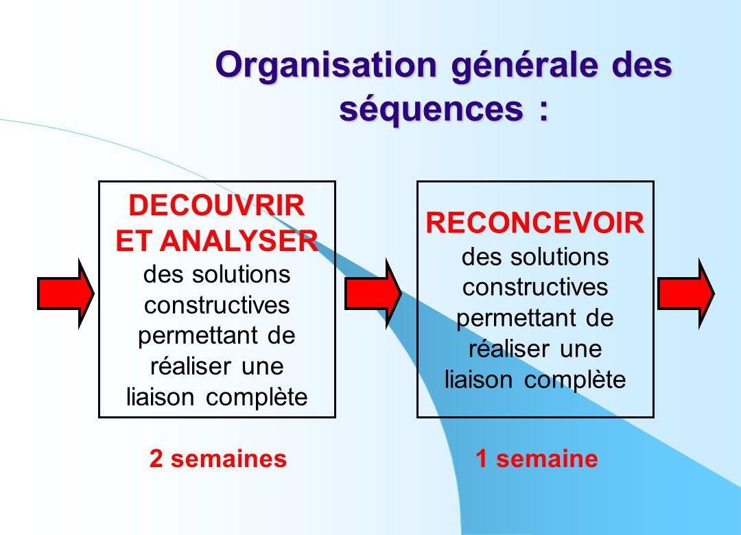 DECOUVRIR ET ANALYSER des solutions constructives permettant de réaliser une liaison complète 2 semaines RECONCEVOIR des solutions constructives perme