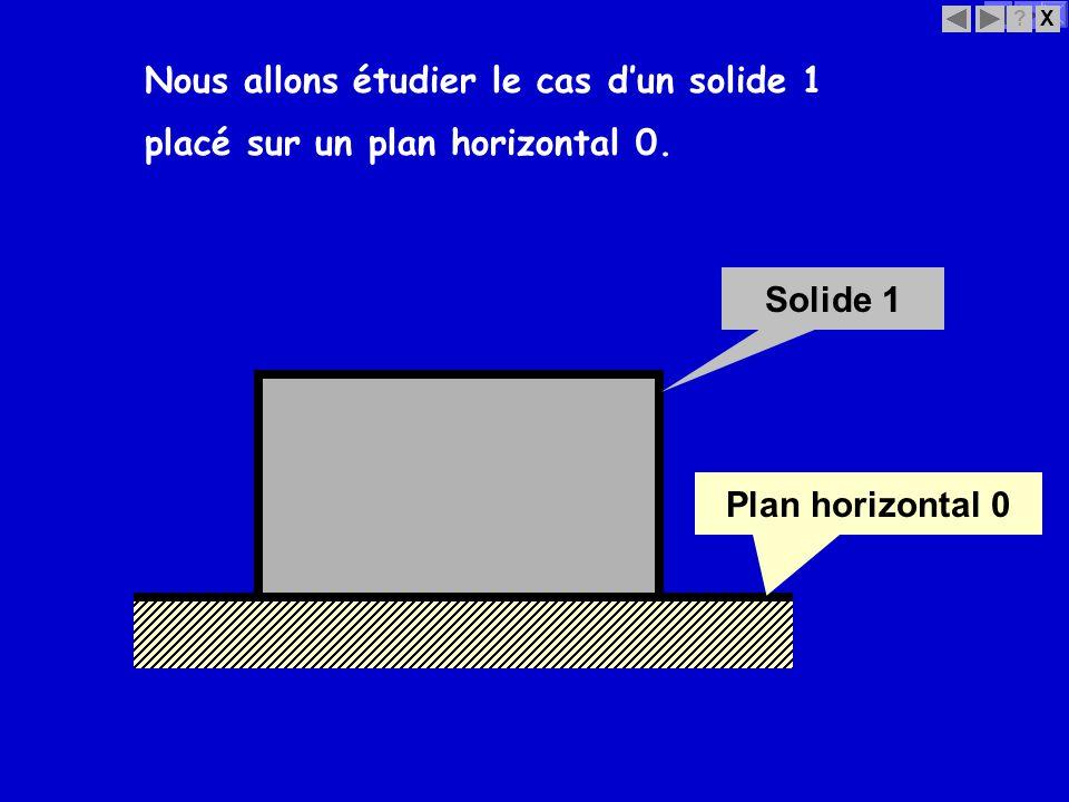 X? Nous allons étudier le cas dun solide 1 Solide 1 Plan horizontal 0 placé sur un plan horizontal 0.