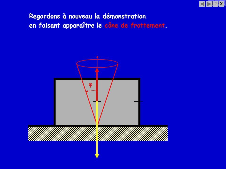 X? Regardons à nouveau la démonstration en faisant apparaître le cône de frottement.