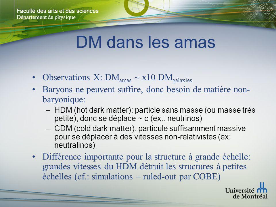 Faculté des arts et des sciences Département de physique DM dans les amas Observations X: DM amas ~ x10 DM galaxies Baryons ne peuvent suffire, donc b