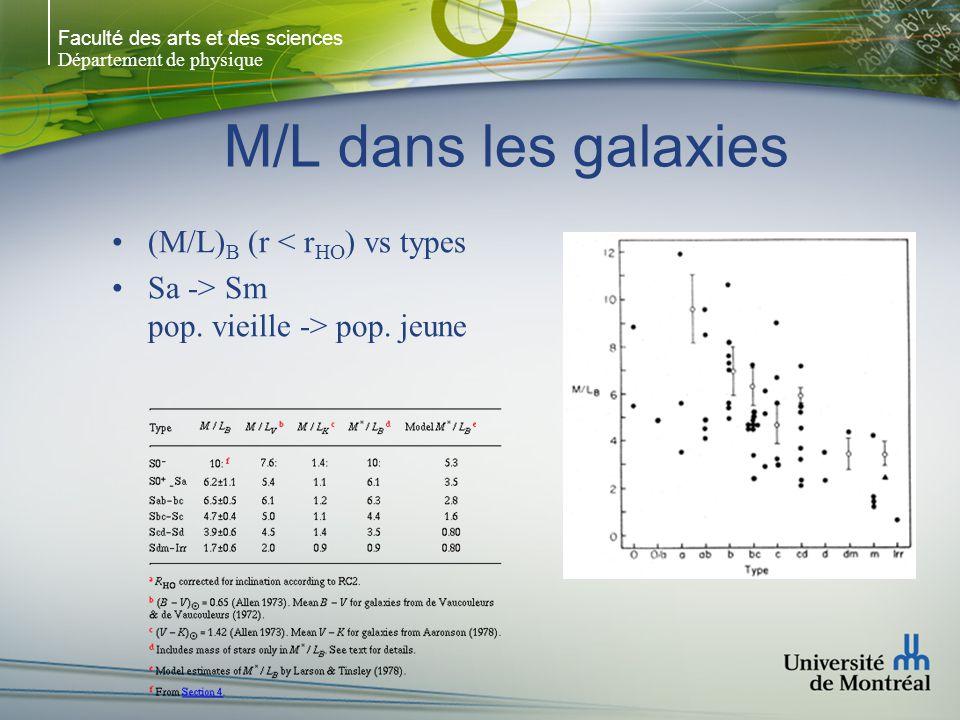 Faculté des arts et des sciences Département de physique M/L dans les galaxies (M/L) B (r < r HO ) vs types Sa -> Sm pop. vieille -> pop. jeune