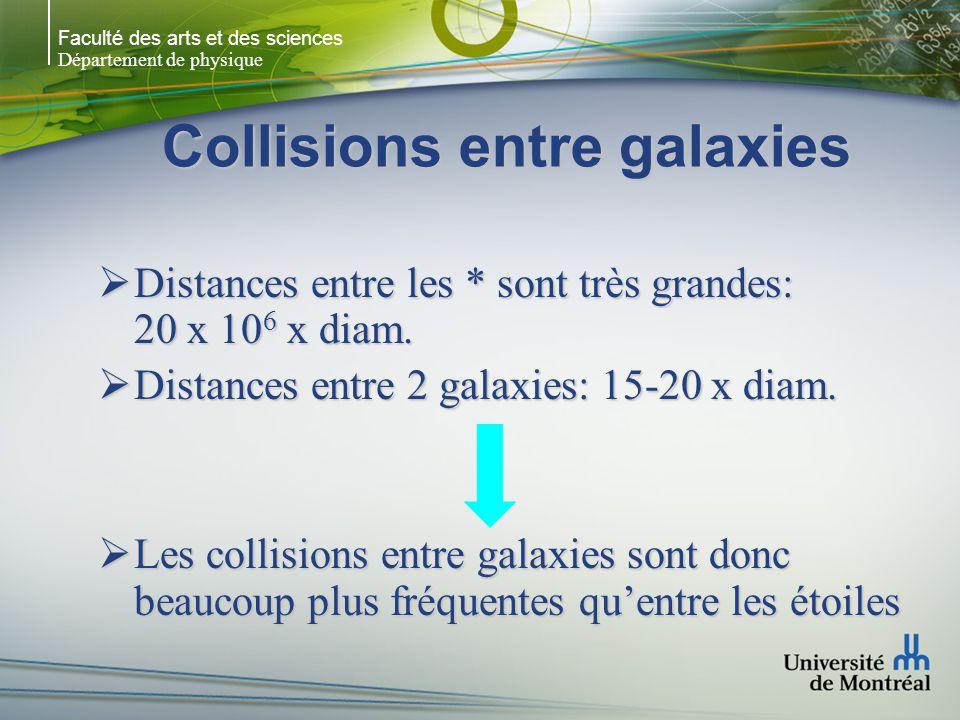 Faculté des arts et des sciences Département de physique Collisions entre galaxies Distances entre les * sont très grandes: 20 x 10 6 x diam.