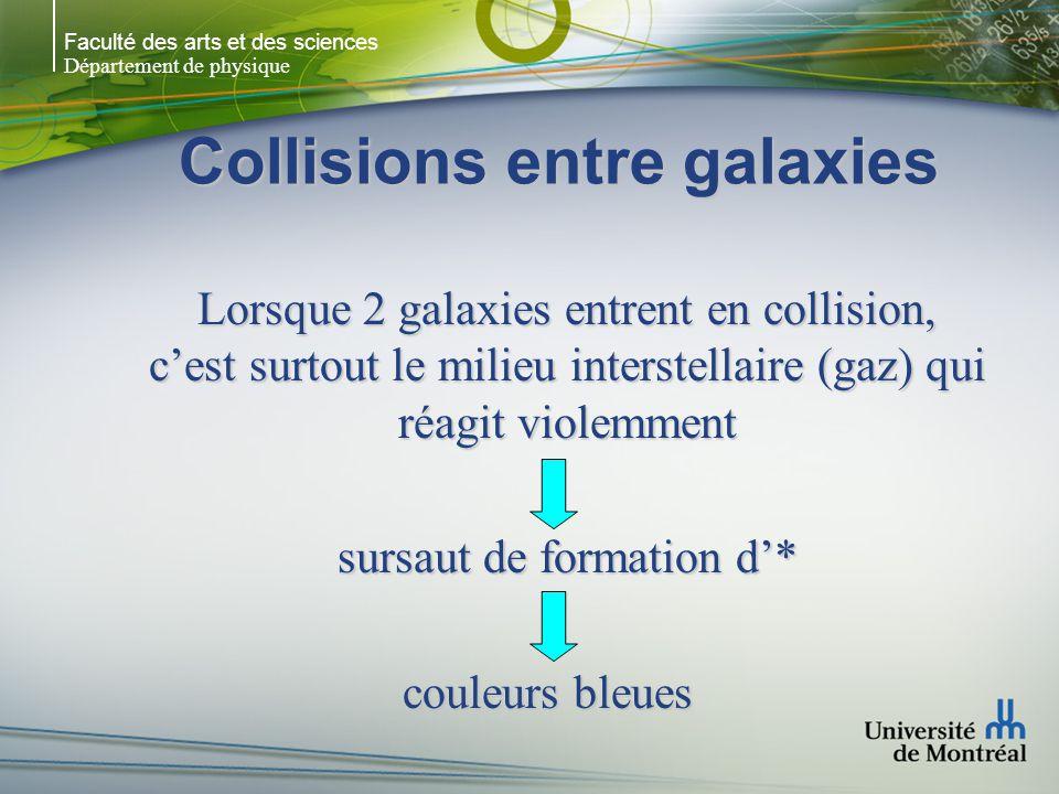 Faculté des arts et des sciences Département de physique Collisions entre galaxies Lorsque 2 galaxies entrent en collision, cest surtout le milieu interstellaire (gaz) qui réagit violemment sursaut de formation d* couleurs bleues