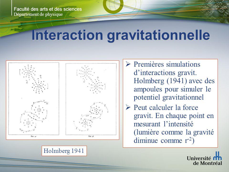Faculté des arts et des sciences Département de physique Interaction gravitationnelle Premières simulations dinteractions gravit.