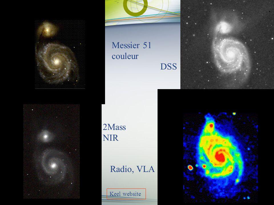 Faculté des arts et des sciences Département de physique Messier 51 couleur DSS 2Mass NIR Radio, VLA Keel website