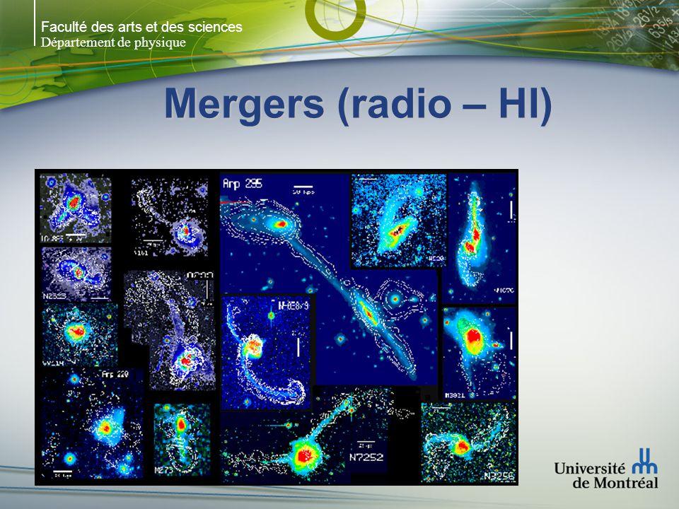 Faculté des arts et des sciences Département de physique Mergers (radio – HI)