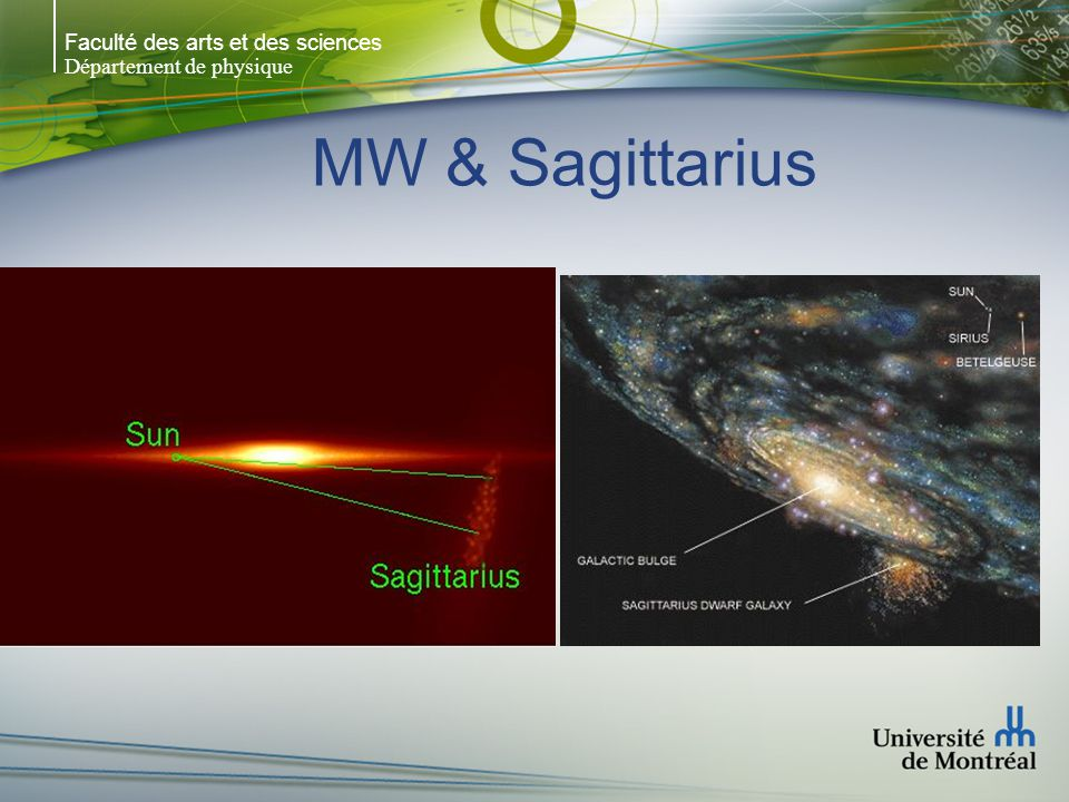 Faculté des arts et des sciences Département de physique MW & Sagittarius