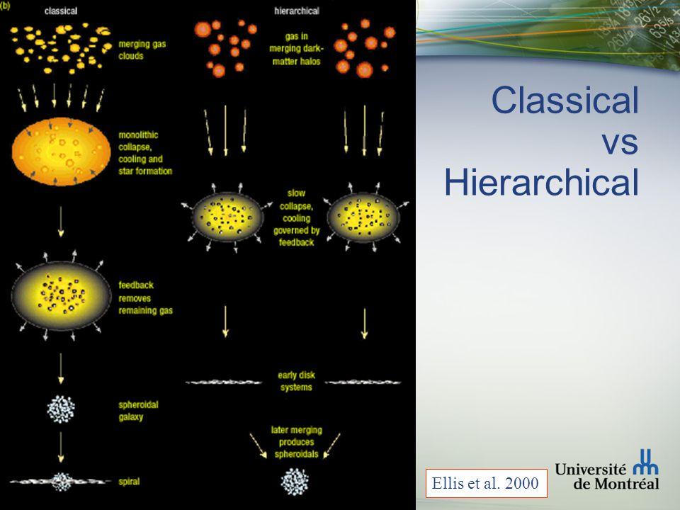 Faculté des arts et des sciences Département de physique Classical vs Hierarchical Ellis et al.