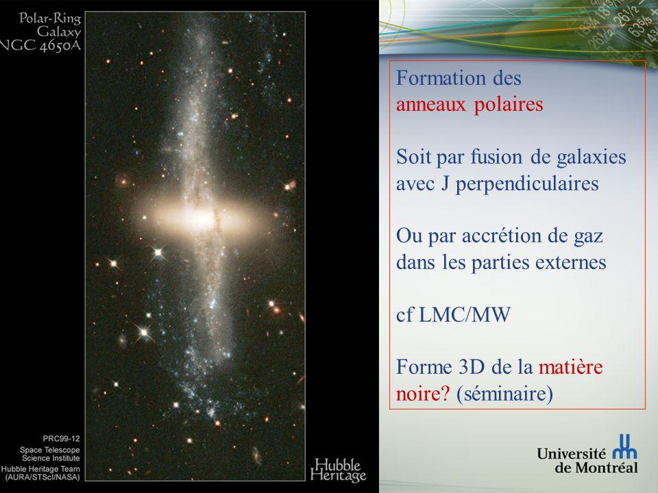 Faculté des arts et des sciences Département de physique Formation des anneaux polaires Soit par fusion de galaxies avec J perpendiculaires Ou par accrétion de gaz dans les parties externes cf LMC/MW Forme 3D de la matière noire.
