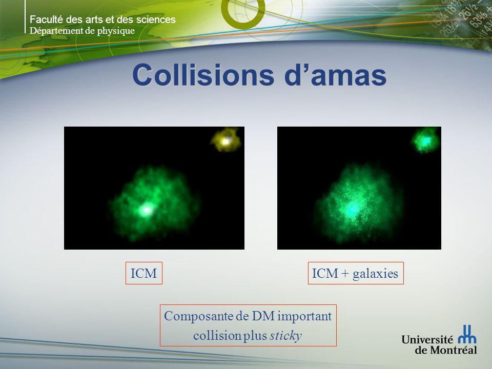 Faculté des arts et des sciences Département de physique Collisions damas ICMICM + galaxies Composante de DM important collision plus sticky