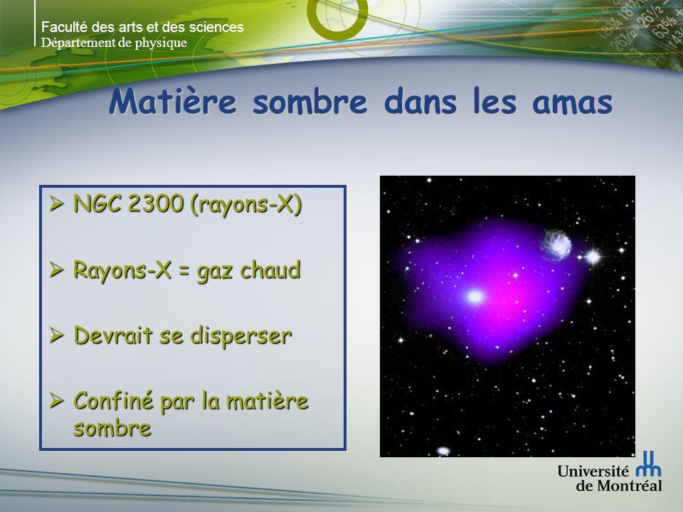 Faculté des arts et des sciences Département de physique Matière sombre dans les amas NGC 2300 (rayons-X) NGC 2300 (rayons-X) Rayons-X = gaz chaud Rayons-X = gaz chaud Devrait se disperser Devrait se disperser Confiné par la matière sombre Confiné par la matière sombre