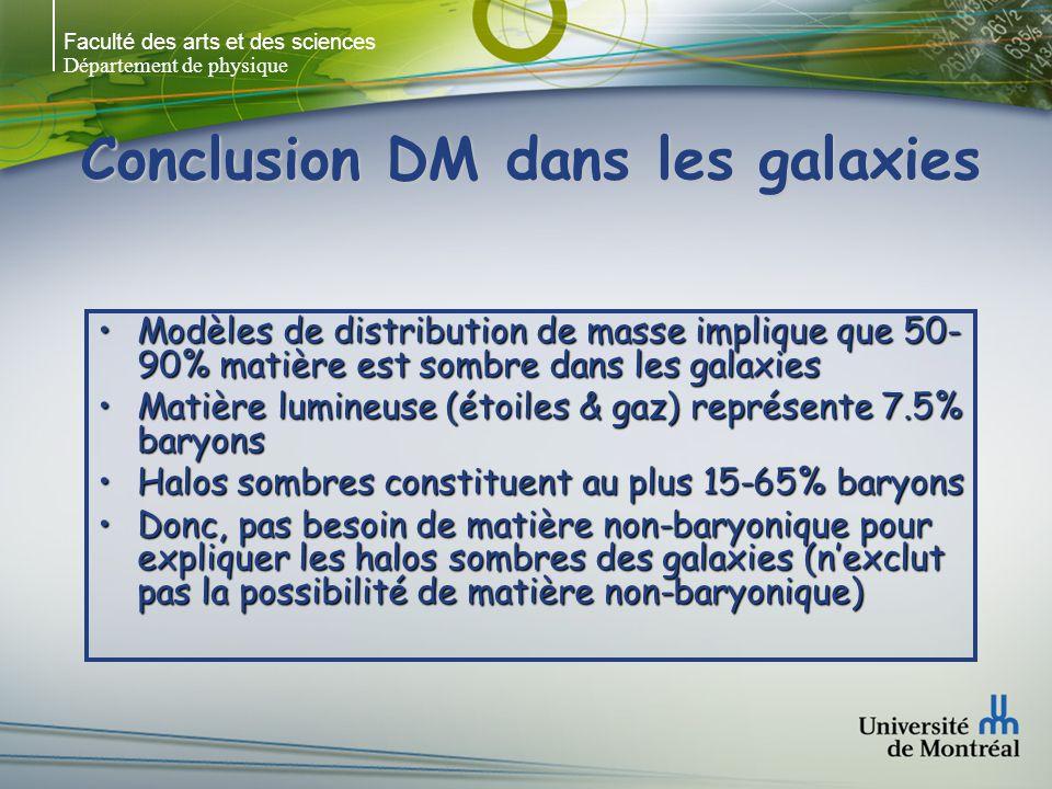 Faculté des arts et des sciences Département de physique Conclusion DM dans les galaxies Modèles de distribution de masse implique que 50- 90% matière est sombre dans les galaxiesModèles de distribution de masse implique que 50- 90% matière est sombre dans les galaxies Matière lumineuse (étoiles & gaz) représente 7.5% baryonsMatière lumineuse (étoiles & gaz) représente 7.5% baryons Halos sombres constituent au plus 15-65% baryonsHalos sombres constituent au plus 15-65% baryons Donc, pas besoin de matière non-baryonique pour expliquer les halos sombres des galaxies (nexclut pas la possibilité de matière non-baryonique)Donc, pas besoin de matière non-baryonique pour expliquer les halos sombres des galaxies (nexclut pas la possibilité de matière non-baryonique)