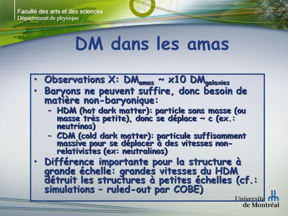 Faculté des arts et des sciences Département de physique DM dans les amas Observations X: DM amas ~ x10 DM galaxiesObservations X: DM amas ~ x10 DM galaxies Baryons ne peuvent suffire, donc besoin de matière non-baryonique:Baryons ne peuvent suffire, donc besoin de matière non-baryonique: –HDM (hot dark matter): particle sans masse (ou masse très petite), donc se déplace ~ c (ex.: neutrinos) –CDM (cold dark matter): particule suffisamment massive pour se déplacer à des vitesses non- relativistes (ex: neutralinos) Différence importante pour la structure à grande échelle: grandes vitesses du HDM détruit les structures à petites échelles (cf.: simulations – ruled-out par COBE)Différence importante pour la structure à grande échelle: grandes vitesses du HDM détruit les structures à petites échelles (cf.: simulations – ruled-out par COBE)