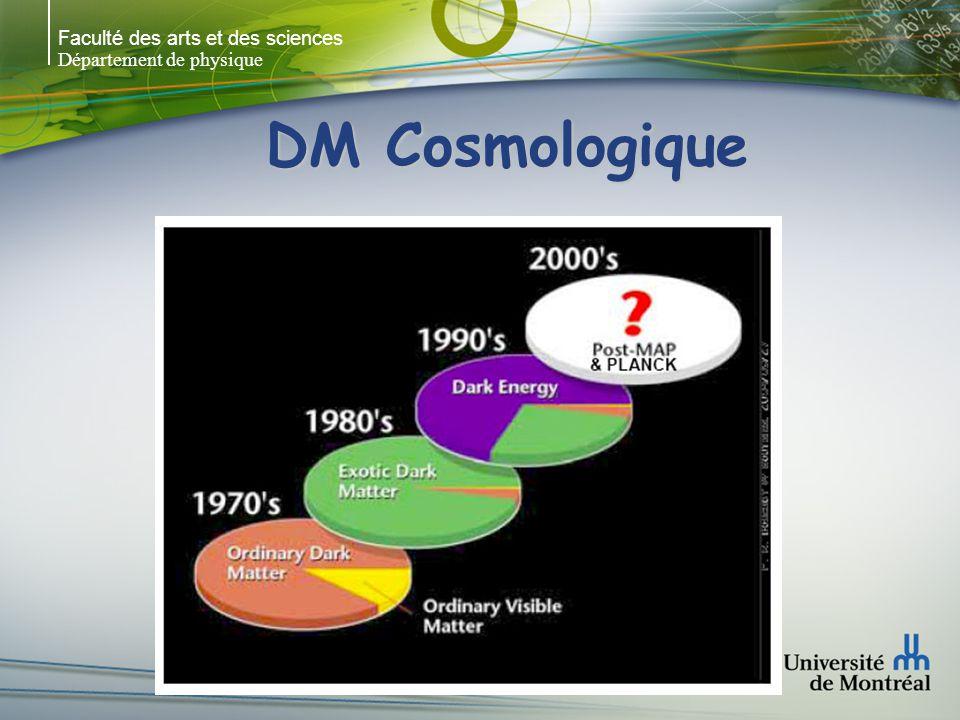 Faculté des arts et des sciences Département de physique DM Cosmologique