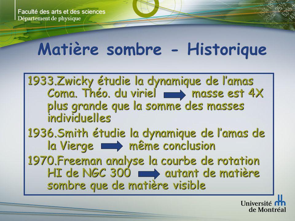 Faculté des arts et des sciences Département de physique Matière sombre - Historique 1933.Zwicky étudie la dynamique de lamas Coma. Théo. du viriel ma