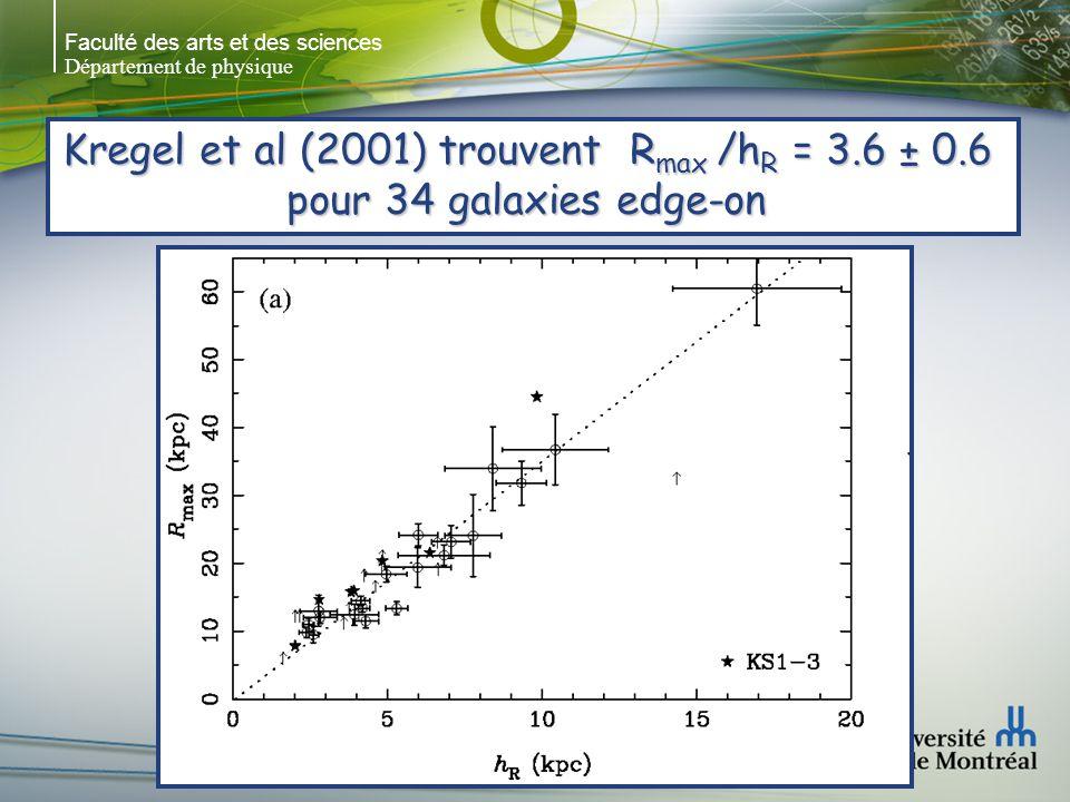 Faculté des arts et des sciences Département de physique Profil de brillance de surfaceM33: photométrie de surface en bande I jusquà R ~ 35 photométrie de surface en bande I jusquà R ~ 35 le profil est étendu à R ~ 60 le profil est étendu à R ~ 60 utilisant le comptage détoiles utilisant le comptage détoiles Truncation des disques cf.