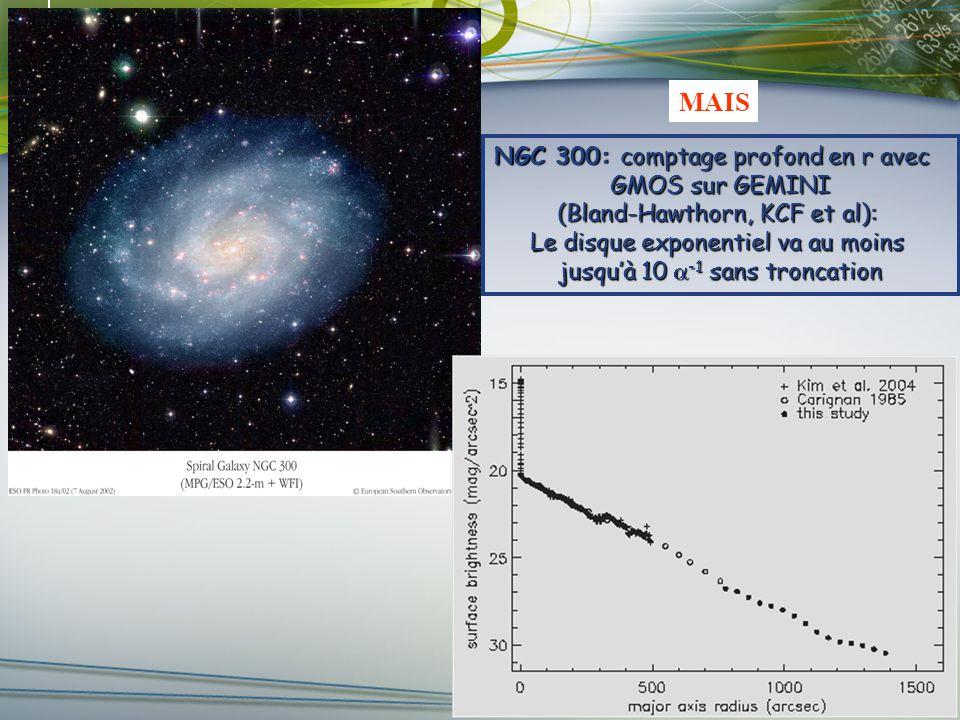 Faculté des arts et des sciences Département de physique Kregel et al (2001) trouvent R max /h R = 3.6 ± 0.6 pour 34 galaxies edge-on