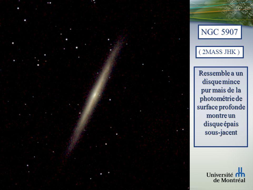Faculté des arts et des sciences Département de physique Les disques sont relativement fragiles (ex.: Toth & Ostriker 1992...) Lexistence de disques minces limite la quantité de masse qui peut être accrétée après la formation du disque ie un disque mince histoire relativement non-perturbée par de laccrétion après sa formation Plusieurs disques apparemment minces montrent quand même un disque épais stellaire sous-jacent, (ex.: NGC 5907: Morrison et al) Pure Disk Galaxies (sans bulbe) (systèmes comme IC 5249)