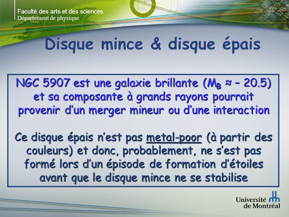 Faculté des arts et des sciences Département de physique NGC 5907 profil de laxe mineur disque mince + disque épais Morrison et al 1994