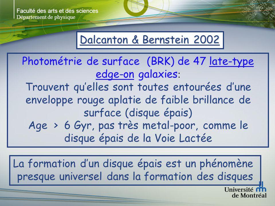 Faculté des arts et des sciences Département de physique IC 5249 a aussi un disque épais très faible (Abe et al 1999)