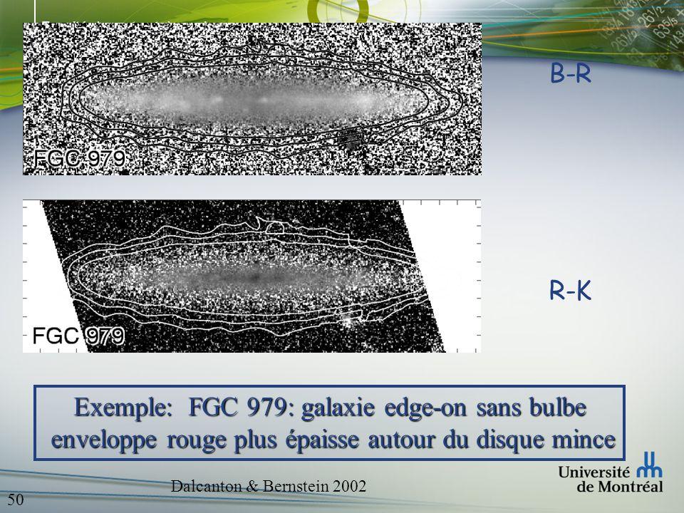 Faculté des arts et des sciences Département de physique Dalcanton & Bernstein 2002 Photométrie de surface (BRK) de 47 late-type edge-on galaxies : Trouvent quelles sont toutes entourées dune enveloppe rouge aplatie de faible brillance de surface (disque épais) Age > 6 Gyr, pas très metal-poor, comme le disque épais de la Voie Lactée La formation dun disque épais est un phénomène presque universel dans la formation des disques