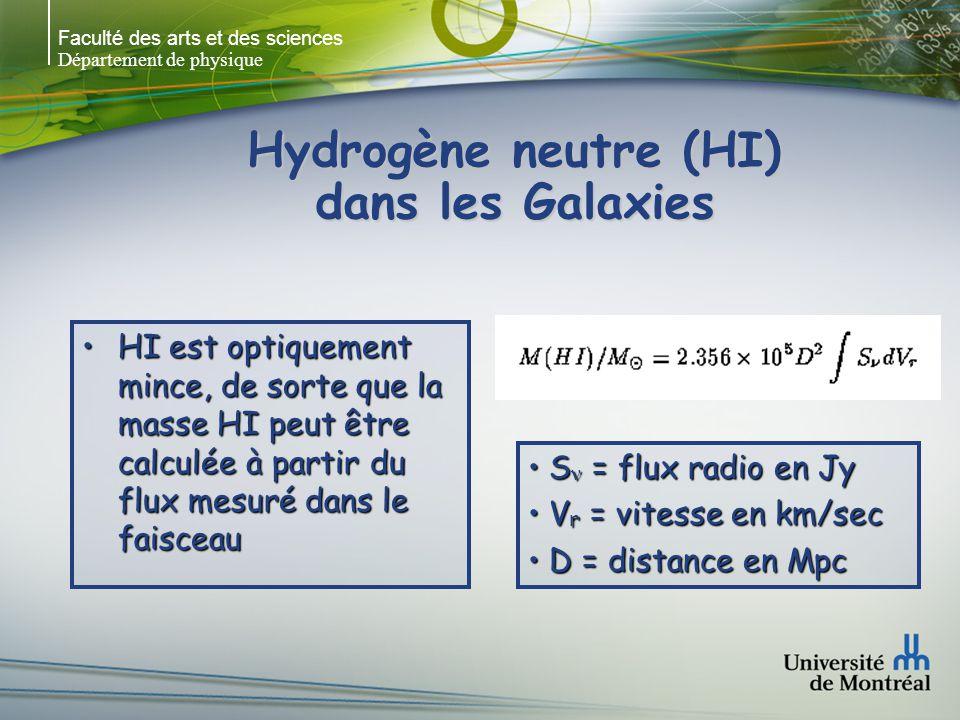 Faculté des arts et des sciences Département de physique Hydrogène neutre (HI) dans les Galaxies Composante gazeuse importante parce que:Composante gazeuse importante parce que: oÉtoiles sy forment oÉvolution des étoiles rejette du gaz enrichi oRaies démission pour tracer le potentiel Raie HI à 21 cmRaie HI à 21 cm Atome dhydrogène a 2 états dans son ground level, séparés par leur couplage spin-orbiteAtome dhydrogène a 2 états dans son ground level, séparés par leur couplage spin-orbite Les spins parallèles ont une énergie plus grande que les spins anti–parallèlesLes spins parallèles ont une énergie plus grande que les spins anti–parallèles Le decay produit lémission dun photon à 1420.406 MHz.Le decay produit lémission dun photon à 1420.406 MHz.