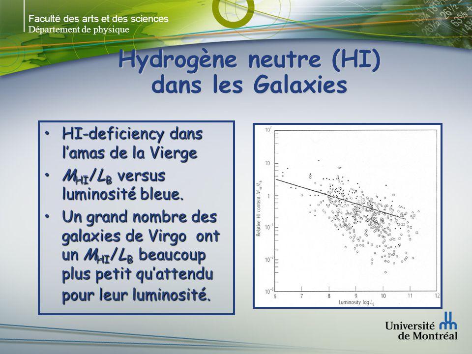 Faculté des arts et des sciences Département de physique Hydrogène neutre (HI) dans les Galaxies