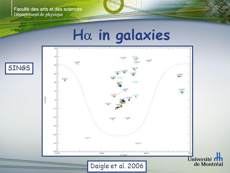 Faculté des arts et des sciences Département de physique H in galaxies Les * OB et les régions HII ionisées par ces étoiles marquent très bien les bras spiraux NGC 5427, *OB tracent SFR
