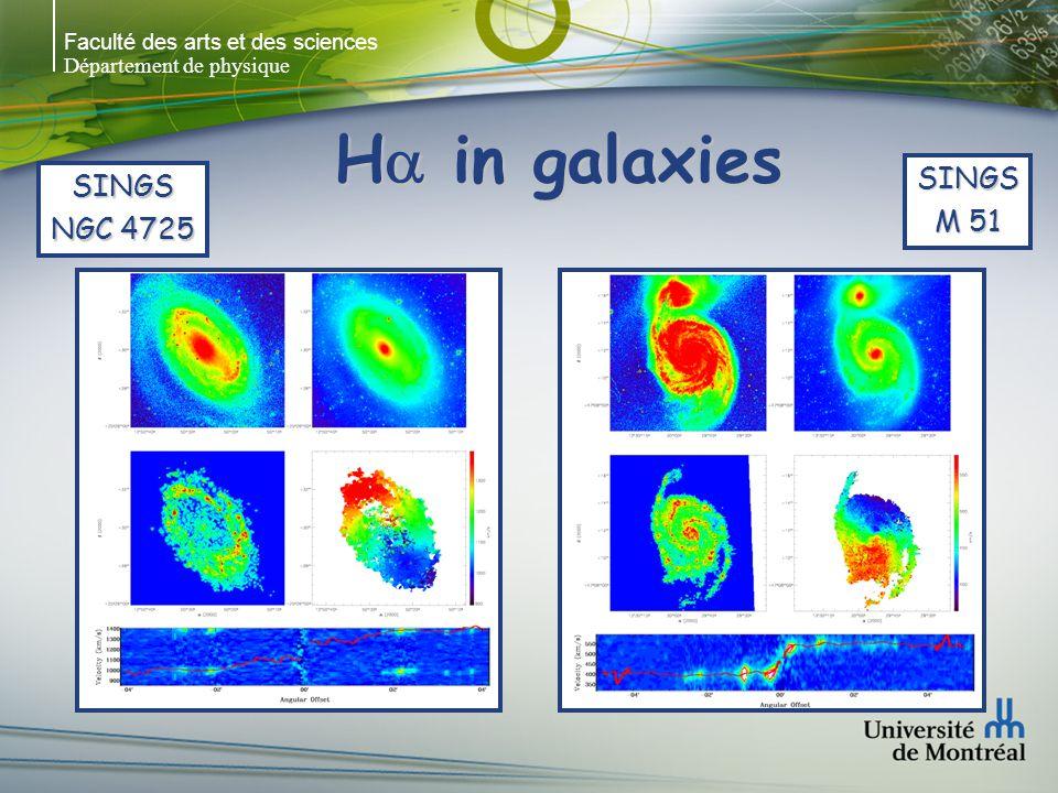 Faculté des arts et des sciences Département de physique H in galaxies Daigle et al. 2006 SINGS