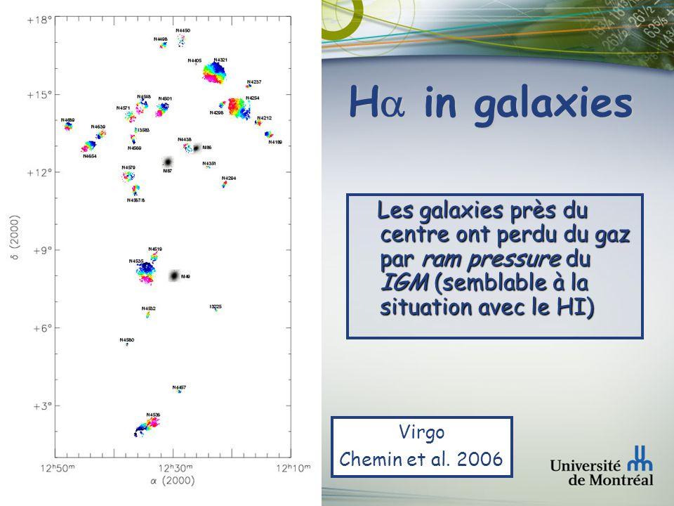 Faculté des arts et des sciences Département de physique H in galaxies BH bar NGC 3992