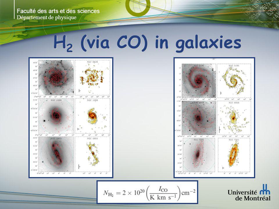 Faculté des arts et des sciences Département de physique H in galaxies Les galaxies près du centre ont perdu du gaz par ram pressure du IGM (semblable à la situation avec le HI) Virgo Chemin et al.