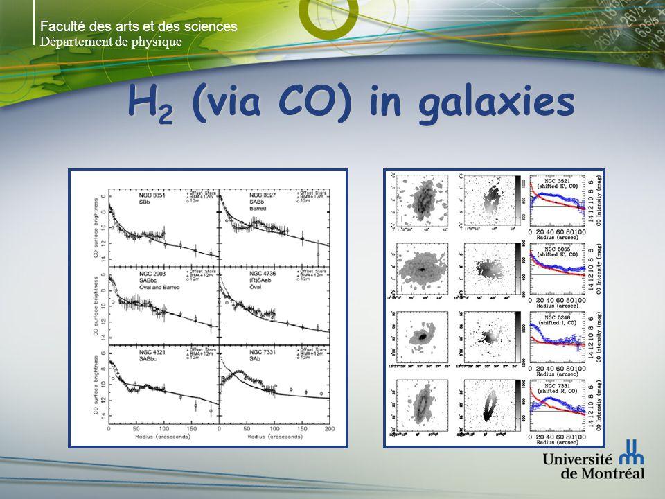 Faculté des arts et des sciences Département de physique H 2 (via CO) in galaxies