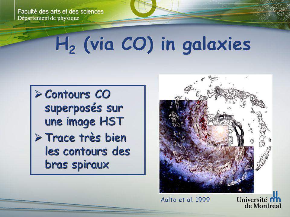 Faculté des arts et des sciences Département de physique H 2 (via CO) in galaxies Co (H 2 ) semble distribué comme les étoiles Co (H 2 ) semble distribué comme les étoiles Pas surprenant car cest dans les nuages H 2 que les étoiles se forment Pas surprenant car cest dans les nuages H 2 que les étoiles se forment