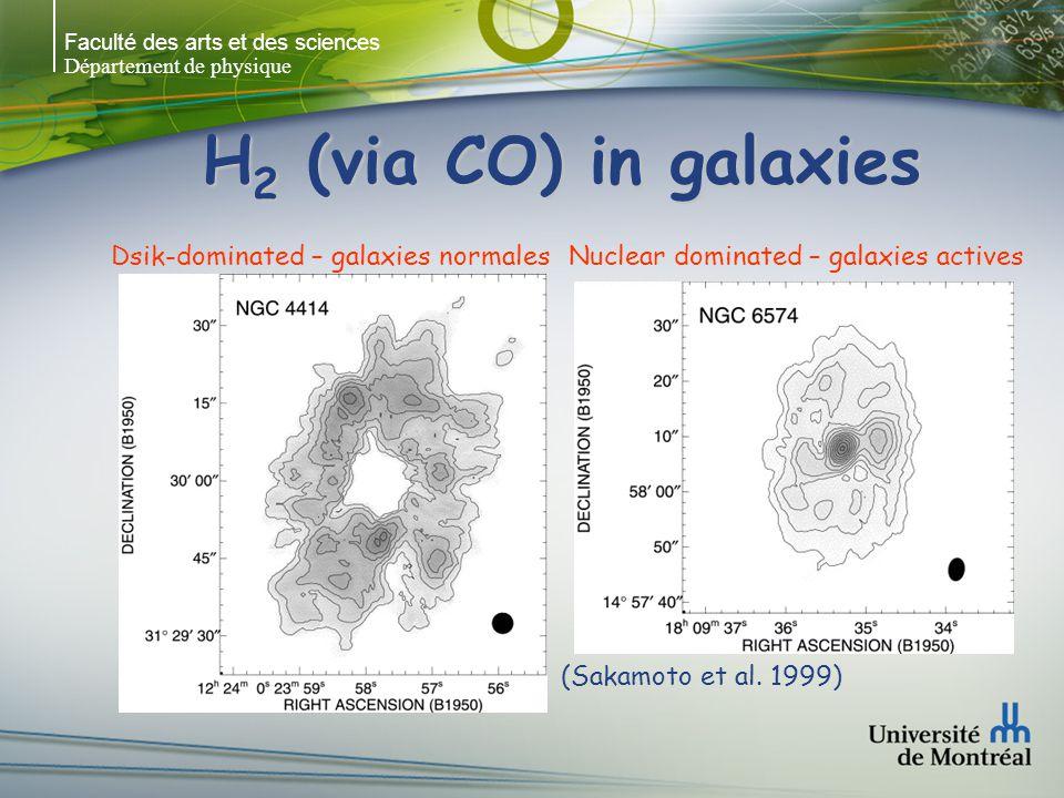 Faculté des arts et des sciences Département de physique H 2 (via CO) in galaxies Contours CO superposés sur une image HST Contours CO superposés sur une image HST Trace très bien les contours des bras spiraux Trace très bien les contours des bras spiraux Aalto et al.
